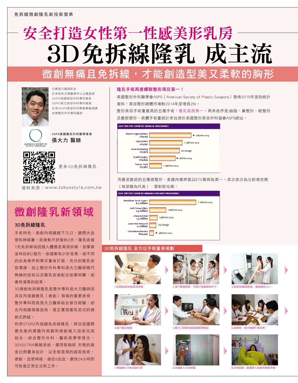 3D免拆線隆乳成主流 安全打造美型乳房-雜誌專訪-張大力-整形名醫-東京風采