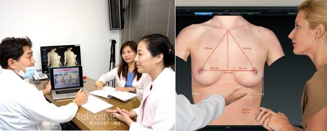 台北隆乳權威醫師推薦-東京風采整形