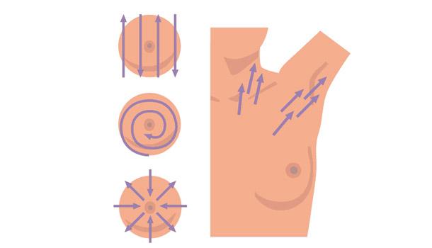 最安全的隆乳手術-東京風采整形
